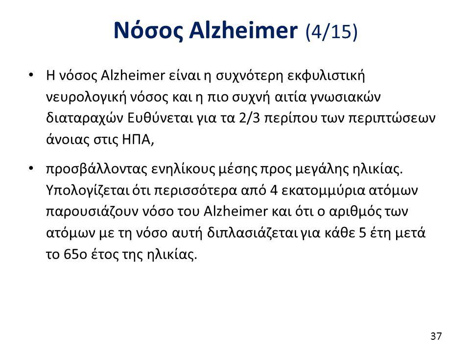 Νόσος Alzheimer (4/15) Η νόσος Alzheimer είναι η συχνότερη εκφυλιστική νευρολογική νόσος και η πιο συχνή αιτία γνωσιακών διαταραχών Ευθύνεται για τα 2/3 περίπου των περιπτώσεων άνοιας στις ΗΠΑ, προσβάλλοντας ενηλίκους μέσης προς μεγάλης ηλικίας.