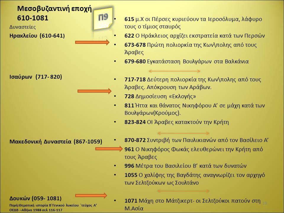Μεσοβυζαντινή εποχή 610-1081 615 μ.Χ οι Πέρσες κυριεύουν τα Ιεροσόλυμα, λάφυρο τους ο τίμιος σταυρός 622 Ο Ηράκλειος αρχίζει εκστρατεία κατά των Περσών 673-678 Πρώτη πολιορκία της Κων\πολης από τους Άραβες 679-680 Εγκατάσταση Βουλγάρων στα Βαλκάνια 717-718 Δεύτερη πολιορκία της Κων\πολης από τους Άραβες.