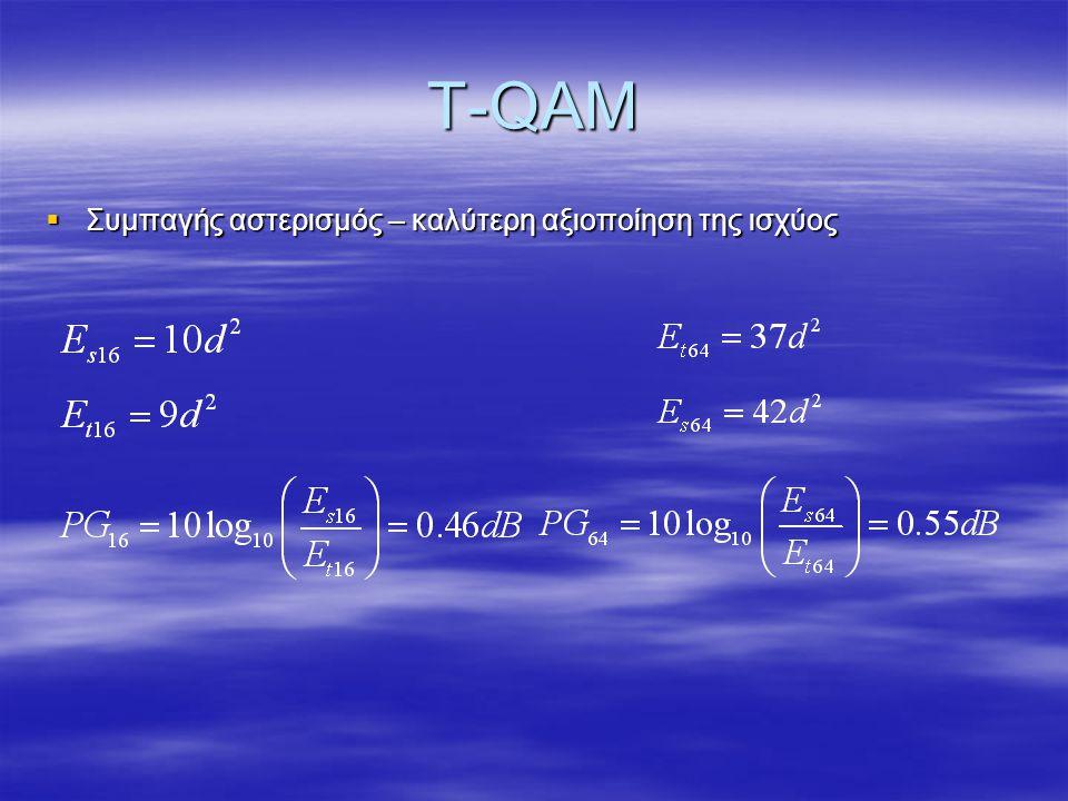 T-QAM  Συμπαγής αστερισμός – καλύτερη αξιοποίηση της ισχύος