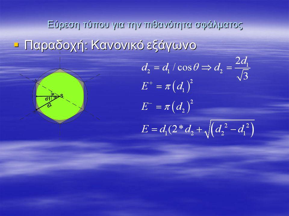 Εύρεση τύπου για την πιθανότητα σφάλματος  Παραδοχή: Κανονικό εξάγωνο