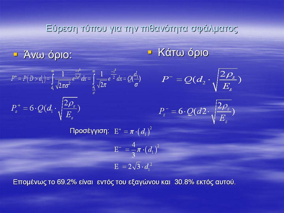 Εύρεση τύπου για την πιθανότητα σφάλματος  Άνω όριο: Προσέγγιση: Επομένως το 69.2% είναι εντός του εξαγώνου και 30.8% εκτός αυτού.