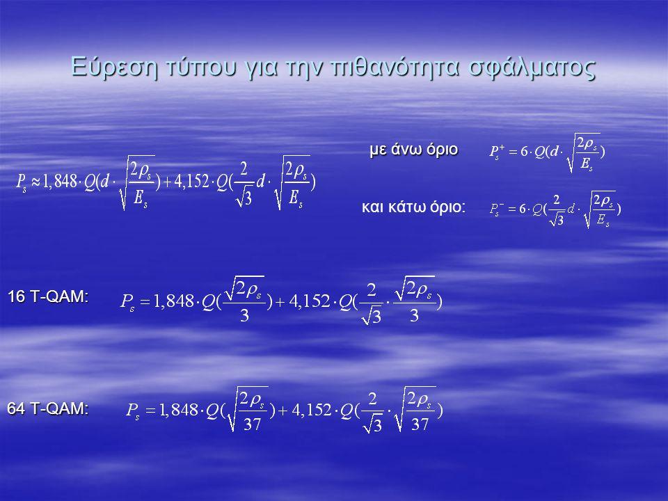 Εύρεση τύπου για την πιθανότητα σφάλματος με άνω όριο με άνω όριο 16 Τ-QAM: 64 T-QAM: και κάτω όριο: