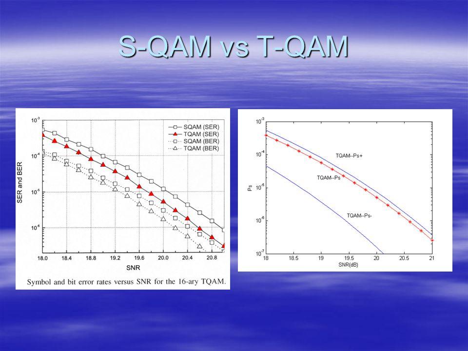 S-QAM vs T-QAM