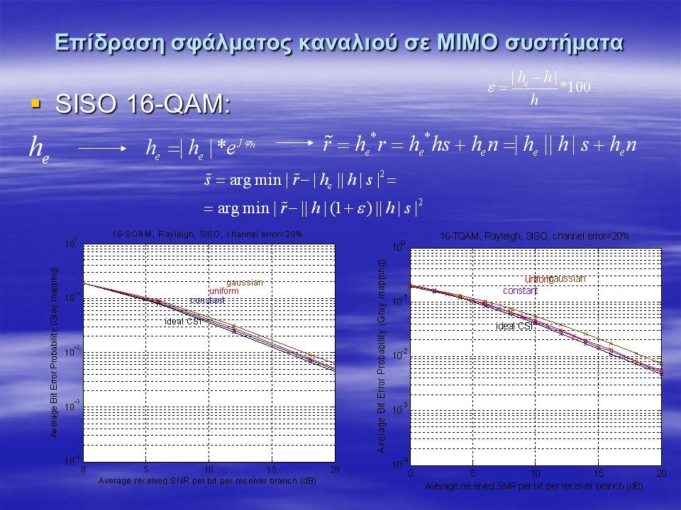 Επίδραση σφάλματος καναλιού σε ΜΙΜΟ συστήματα  SISO 16-QAM: