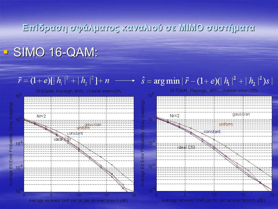 Επίδραση σφάλματος καναλιού σε ΜΙΜΟ συστήματα  SIΜO 16-QAM: