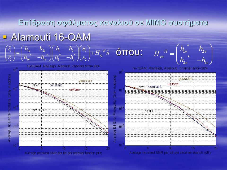 Επίδραση σφάλματος καναλιού σε ΜΙΜΟ συστήματα  Alamouti 16-QAM όπου: