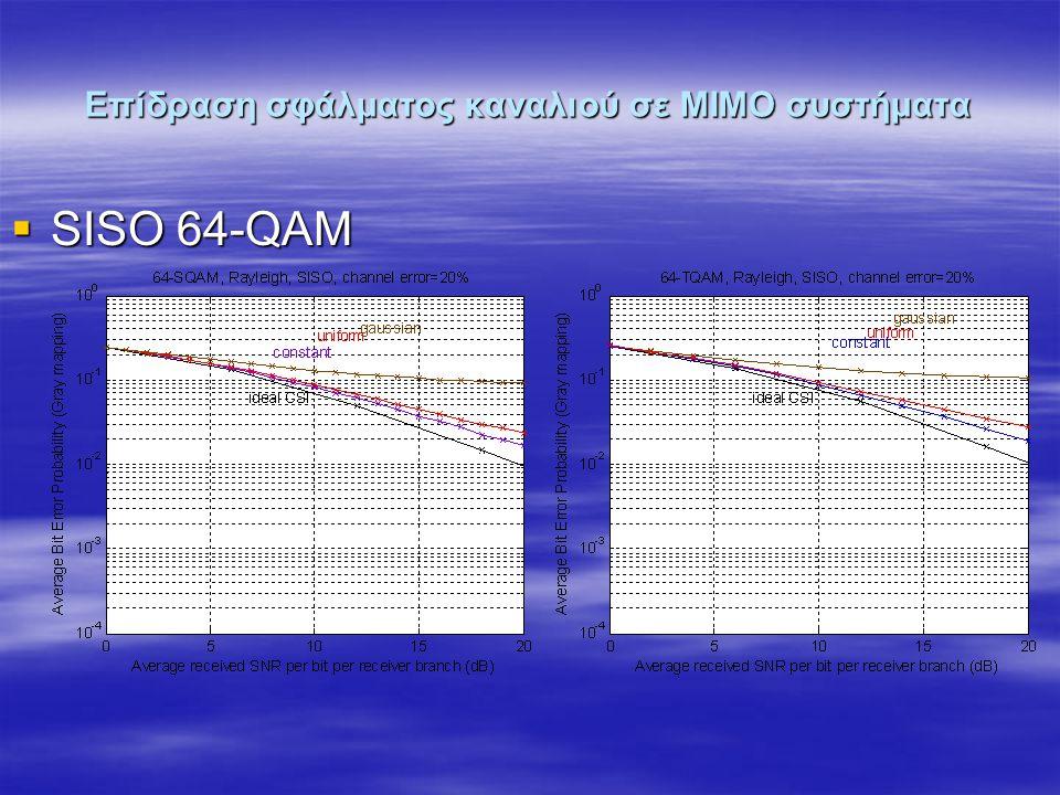 Επίδραση σφάλματος καναλιού σε ΜΙΜΟ συστήματα  SISO 64-QAM