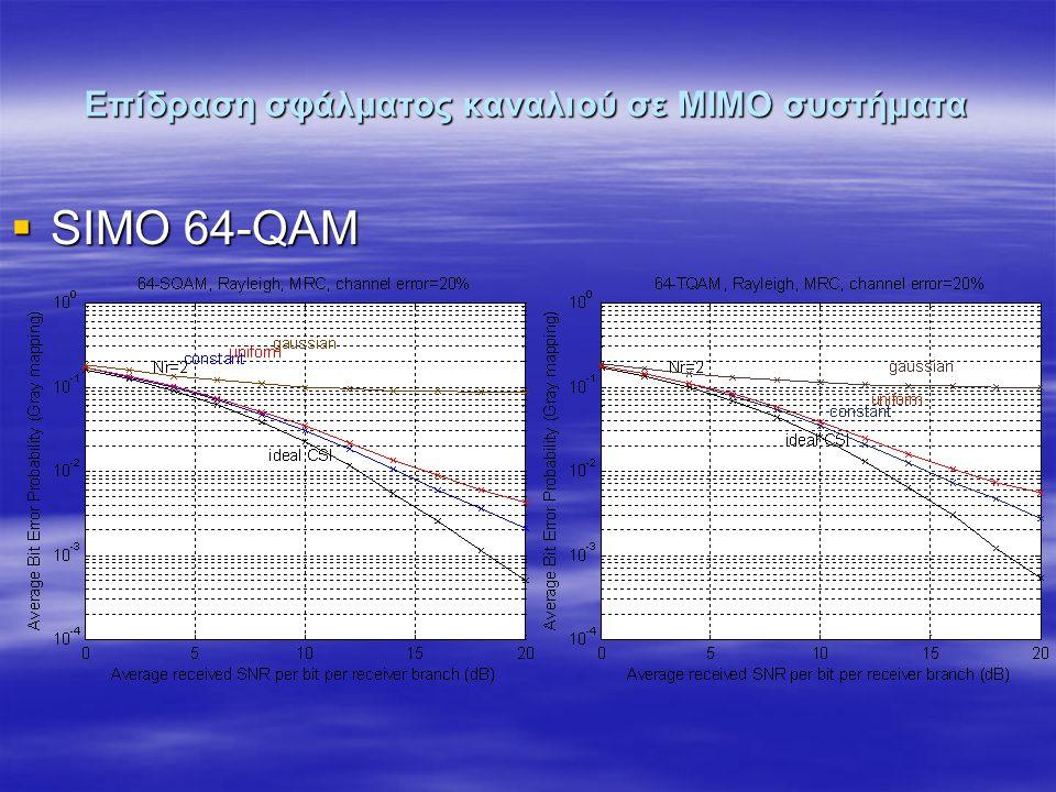 Επίδραση σφάλματος καναλιού σε ΜΙΜΟ συστήματα  SIΜO 64-QAM