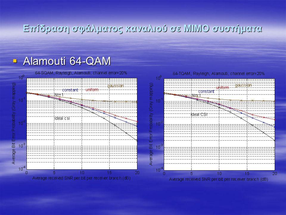 Επίδραση σφάλματος καναλιού σε ΜΙΜΟ συστήματα  Alamouti 64-QAM