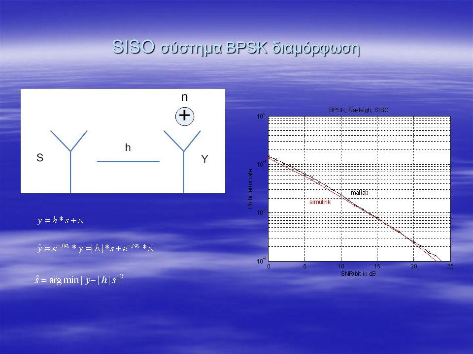 SISO σύστημα BPSK διαμόρφωση
