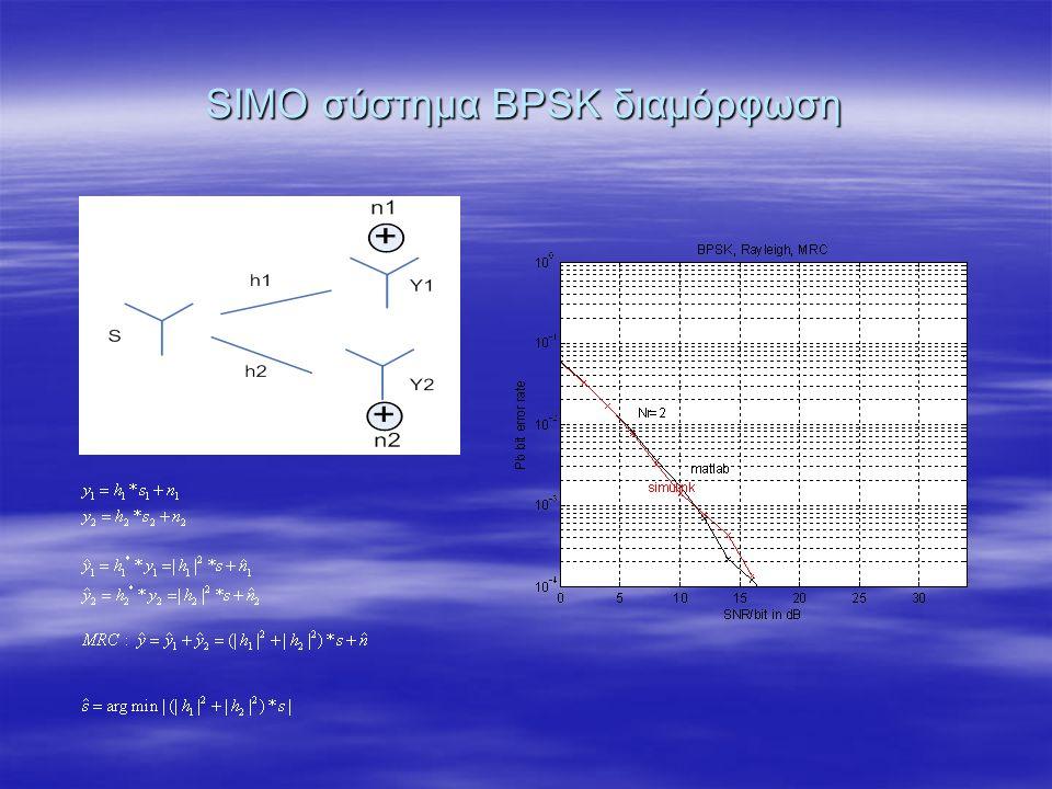 SIΜO σύστημα BPSK διαμόρφωση