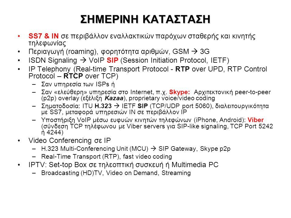 ΣΗΜΕΡΙΝH ΚΑΤΑΣΤΑΣΗ SS7 & IN σε περιβάλλον εναλλακτικών παρόχων σταθερής και κινητής τηλεφωνίας Περιαγωγή (roaming), φορητότητα αριθμών, GSM  3G ISDN Signaling  VoIP SIP (Session Initiation Protocol, IETF) IP Telephony (Real-time Transport Protocol - RTP over UPD, RTP Control Protocol – RTCP over TCP) –Σαν υπηρεσία των ISPs ή –Σαν «ελεύθερη» υπηρεσία στο Internet, π.χ.