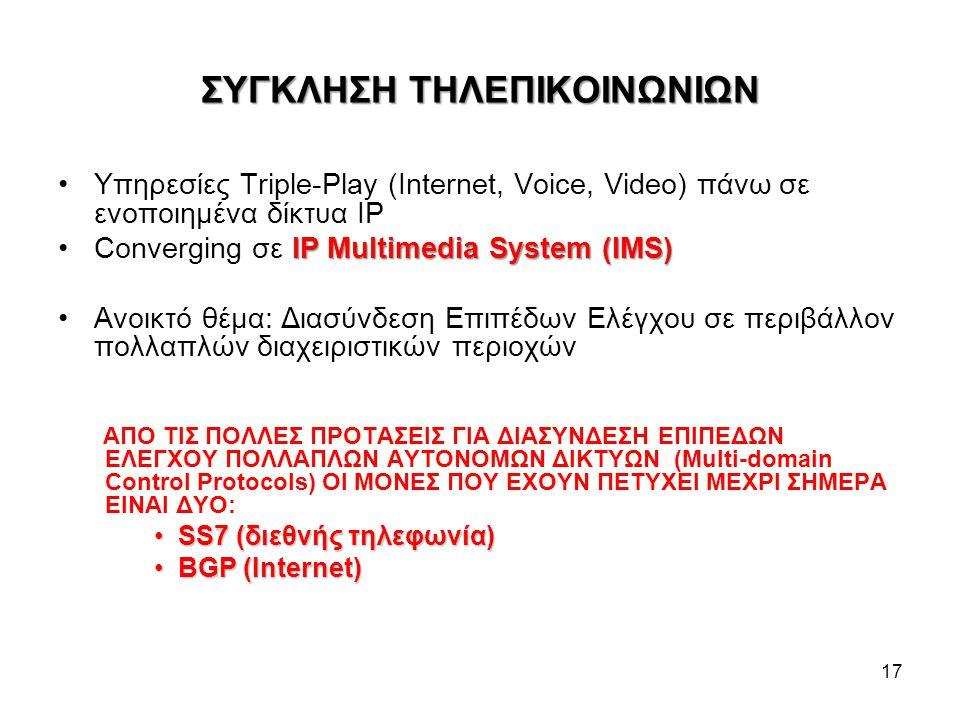 ΣΥΓΚΛΗΣΗ ΤΗΛΕΠΙΚΟΙΝΩΝΙΩΝ Υπηρεσίες Triple-Play (Internet, Voice, Video) πάνω σε ενοποιημένα δίκτυα IP IP Multimedia System (IMS)Converging σε IP Multimedia System (IMS) Ανοικτό θέμα: Διασύνδεση Επιπέδων Ελέγχου σε περιβάλλον πολλαπλών διαχειριστικών περιοχών ΑΠΟ ΤΙΣ ΠΟΛΛΕΣ ΠΡΟΤΑΣΕΙΣ ΓΙΑ ΔΙΑΣΥΝΔΕΣΗ ΕΠΙΠΕΔΩΝ ΕΛΕΓΧΟΥ ΠΟΛΛΑΠΛΩΝ ΑΥΤΟΝΟΜΩΝ ΔΙΚΤΥΩΝ (Multi-domain Control Protocols) ΟΙ ΜΟΝΕΣ ΠΟΥ ΕΧΟΥΝ ΠΕΤΥΧΕΙ ΜΕΧΡΙ ΣΗΜΕΡΑ ΕΙΝΑΙ ΔΥΟ: SS7 (διεθνής τηλεφωνία)SS7 (διεθνής τηλεφωνία) BGP (Internet)BGP (Internet) 17