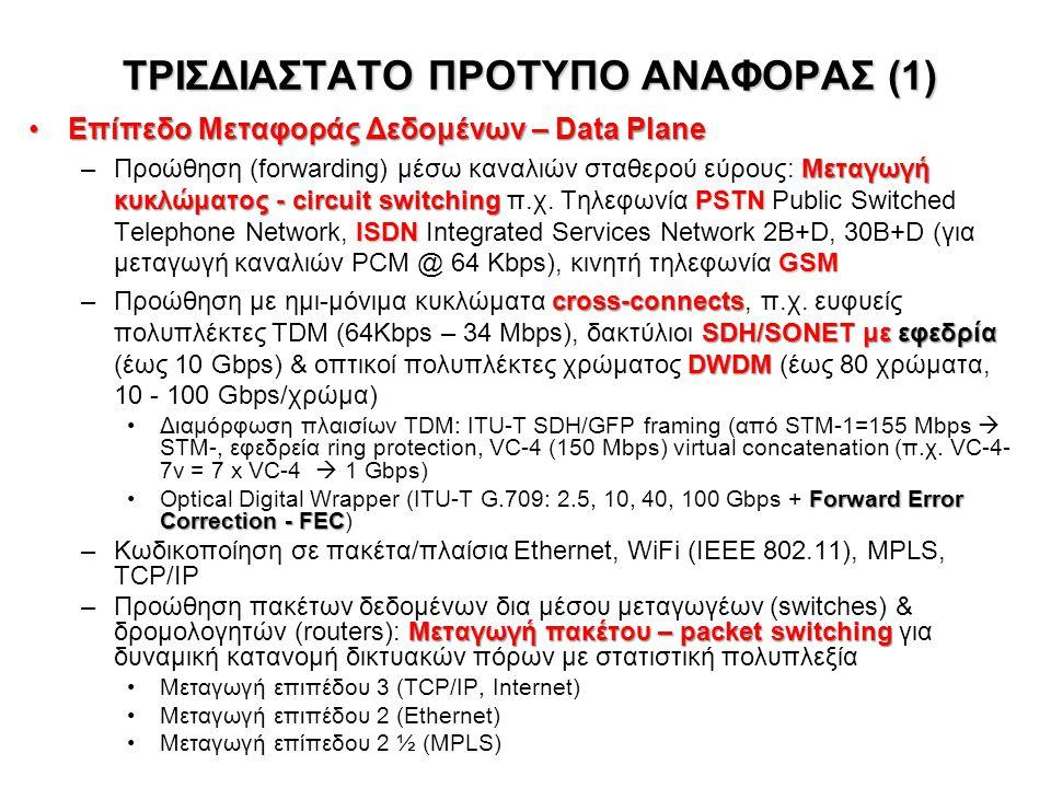 ΤΡΙΣΔΙΑΣΤΑΤΟ ΠΡΟΤΥΠΟ ΑΝΑΦΟΡΑΣ (1) Επίπεδο Μεταφοράς Δεδομένων – Data PlaneΕπίπεδο Μεταφοράς Δεδομένων – Data Plane Μεταγωγή κυκλώματος - circuit switchingPSTN ISDN GSM –Προώθηση (forwarding) μέσω καναλιών σταθερού εύρους: Μεταγωγή κυκλώματος - circuit switching π.χ.
