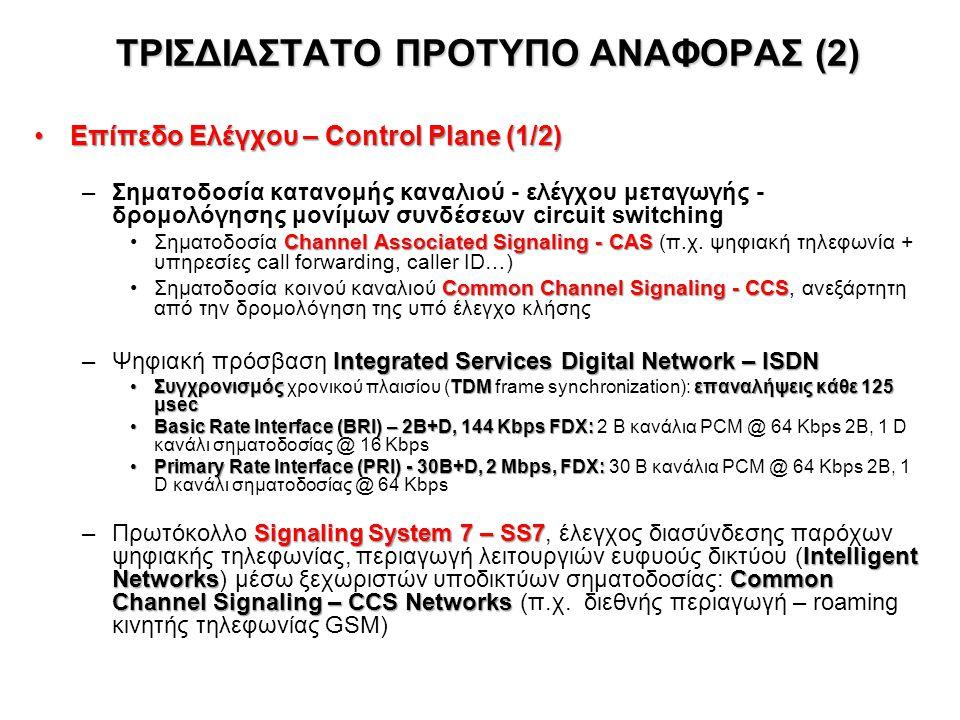 ΤΡΙΣΔΙΑΣΤΑΤΟ ΠΡΟΤΥΠΟ ΑΝΑΦΟΡΑΣ (2) Επίπεδο Ελέγχου – Control Plane (1/2)Επίπεδο Ελέγχου – Control Plane (1/2) –Σηματοδοσία κατανομής καναλιού - ελέγχου μεταγωγής - δρομολόγησης μονίμων συνδέσεων circuit switching Channel Associated Signaling - CASΣηματοδοσία Channel Associated Signaling - CAS (π.χ.
