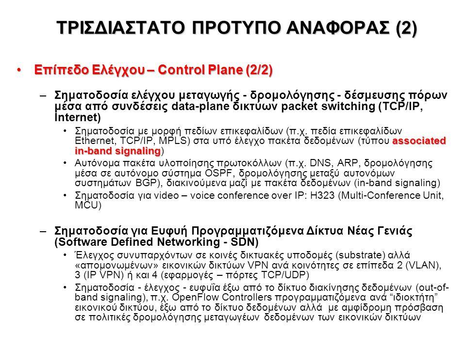 ΤΡΙΣΔΙΑΣΤΑΤΟ ΠΡΟΤΥΠΟ ΑΝΑΦΟΡΑΣ (2) Επίπεδο Ελέγχου – Control Plane (2/2)Επίπεδο Ελέγχου – Control Plane (2/2) –Σηματοδοσία ελέγχου μεταγωγής - δρομολόγησης - δέσμευσης πόρων μέσα από συνδέσεις data-plane δικτύων packet switching (TCP/IP, Internet) associated in-band signalingΣηματοδοσία με μορφή πεδίων επικεφαλίδων (π.χ.
