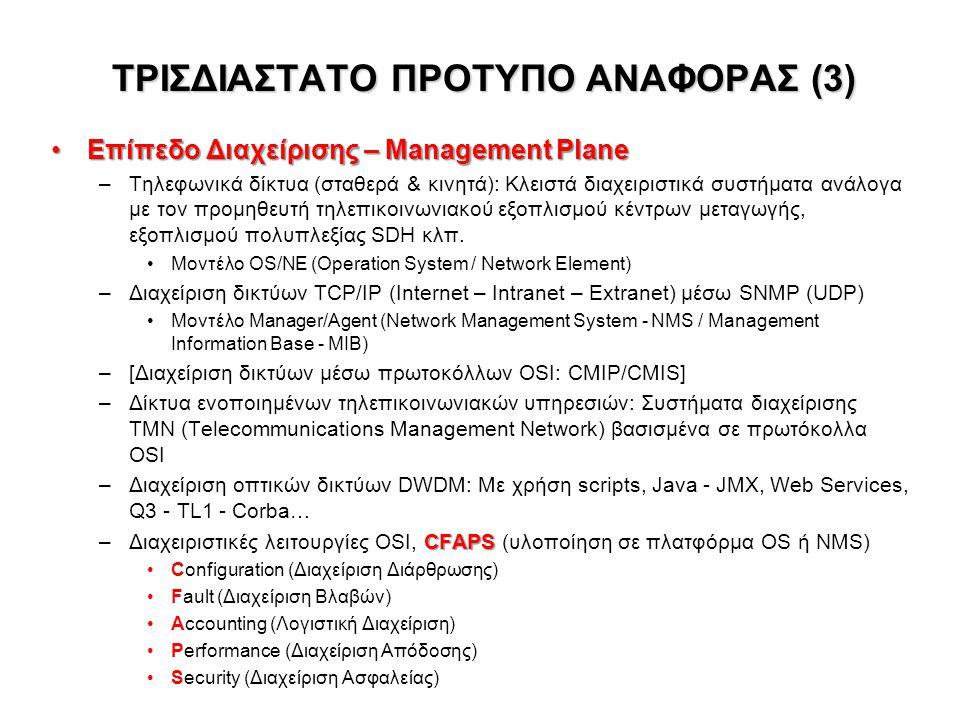 ΤΡΙΣΔΙΑΣΤΑΤΟ ΠΡΟΤΥΠΟ ΑΝΑΦΟΡΑΣ (3) Επίπεδο Διαχείρισης – Management PlaneΕπίπεδο Διαχείρισης – Management Plane –Τηλεφωνικά δίκτυα (σταθερά & κινητά): Κλειστά διαχειριστικά συστήματα ανάλογα με τον προμηθευτή τηλεπικοινωνιακού εξοπλισμού κέντρων μεταγωγής, εξοπλισμού πολυπλεξίας SDH κλπ.