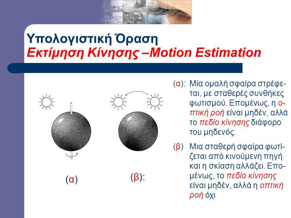 Υπολογιστική Όραση Εκτίμηση Κίνησης –Motion Estimation (α):Μία ομαλή σφαίρα στρέφε- ται, με σταθερές συνθήκες φωτισμού. Επομένως, η ο- πτική ροή είναι