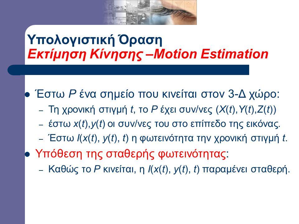Υπολογιστική Όραση Εκτίμηση Κίνησης –Motion Estimation Έστω P ένα σημείο που κινείται στον 3-Δ χώρο: – Τη χρονική στιγμή t, το P έχει συν/νες (Χ(t),Υ(t),Ζ(t)) – έστω x(t),y(t) οι συν/νες του στο επίπεδο της εικόνας.
