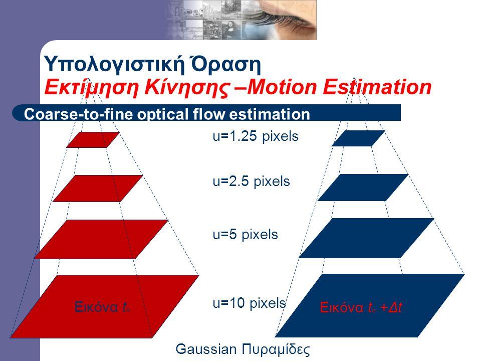 image I image H Gaussian Πυραμίδες Εικόνα t o +Δt Εικόνα t o u=10 pixels u=5 pixels u=2.5 pixels u=1.25 pixels Coarse-to-fine optical flow estimation Υπολογιστική Όραση Εκτίμηση Κίνησης –Motion Estimation
