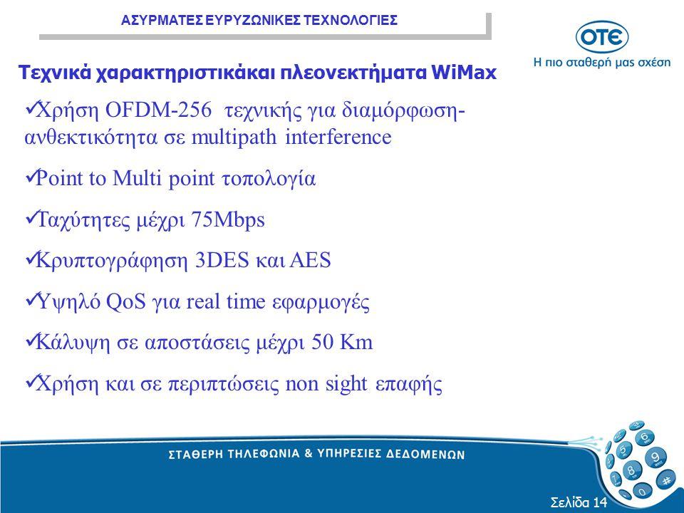 ΑΣΥΡΜΑΤΕΣ ΕΥΡΥΖΩΝΙΚΕΣ ΤΕΧΝΟΛΟΓΙΕΣ Σελίδα 14 Χρήση OFDM-256 τεχνικής για διαμόρφωση- ανθεκτικότητα σε multipath interference Point to Multi point τοπολ