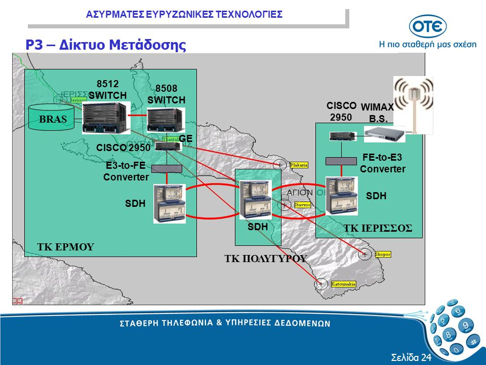 ΑΣΥΡΜΑΤΕΣ ΕΥΡΥΖΩΝΙΚΕΣ ΤΕΧΝΟΛΟΓΙΕΣ Σελίδα 24 WIMAX B.S. CISCO 2950 FE-to-E3 Converter SDH CISCO 2950 E3-to-FE Converter 8508 SWITCH 8512 SWITCH BRAS SD