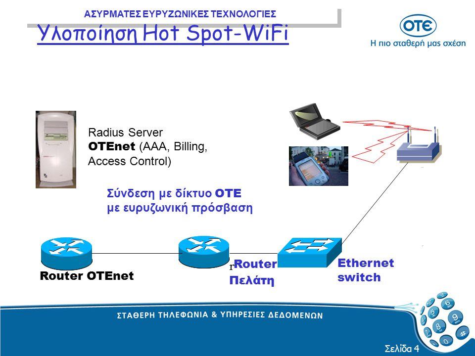 ΑΣΥΡΜΑΤΕΣ ΕΥΡΥΖΩΝΙΚΕΣ ΤΕΧΝΟΛΟΓΙΕΣ Σελίδα 4 r Ethernet switch Σύνδεση με δίκτυο ΟΤΕ με ευρυζωνική πρόσβαση Router Πελάτη APAP Router OTEnet Max 30-100