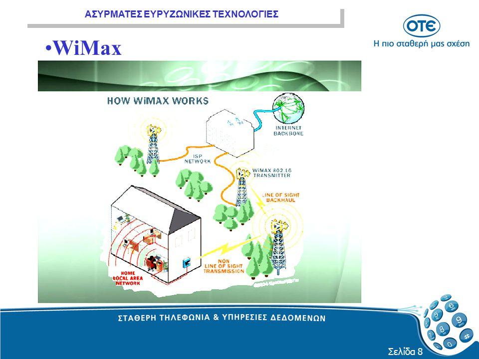 ΑΣΥΡΜΑΤΕΣ ΕΥΡΥΖΩΝΙΚΕΣ ΤΕΧΝΟΛΟΓΙΕΣ Σελίδα 19 Παροχή Ευρυζωνικότητας μέσω WiMAX