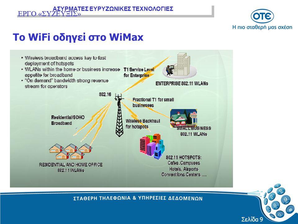 ΑΣΥΡΜΑΤΕΣ ΕΥΡΥΖΩΝΙΚΕΣ ΤΕΧΝΟΛΟΓΙΕΣ Σελίδα 9 To WiFi οδηγεί στο WiMax ΕΡΓΟ «ΣΥΖΕΥΞΙΣ»
