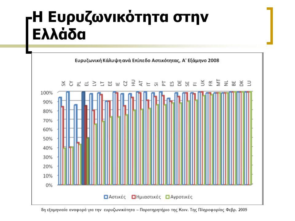 Η Ευρυζωνικότητα στην Ελλάδα 8η εξαμηνιαία αναφορά για την ευρυζωνικότητα – Παρατηρητήριο της Κοιν.