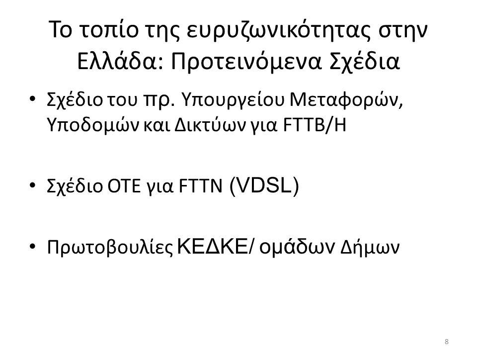 Το τοπίο της ευρυζωνικότητας στην Ελλάδα: Προτεινόμενα Σχέδια Σχέδιο του πρ.