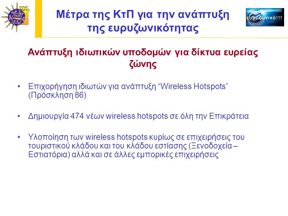 Ανάπτυξη ιδιωτικών υποδομών για δίκτυα ευρείας ζώνης Επιχορήγηση ιδιωτών για ανάπτυξη Wireless Hotspots (Πρόσκληση 86) Δημιουργία 474 νέων wireless hotspots σε όλη την Επικράτεια Υλοποίηση των wireless hotspots κυρίως σε επιχειρήσεις του τουριστικού κλάδου και του κλάδου εστίασης (Ξενοδοχεία – Εστιατόρια) αλλά και σε άλλες εμπορικές επιχειρήσεις Μέτρα της ΚτΠ για την ανάπτυξη της ευρυζωνικότητας