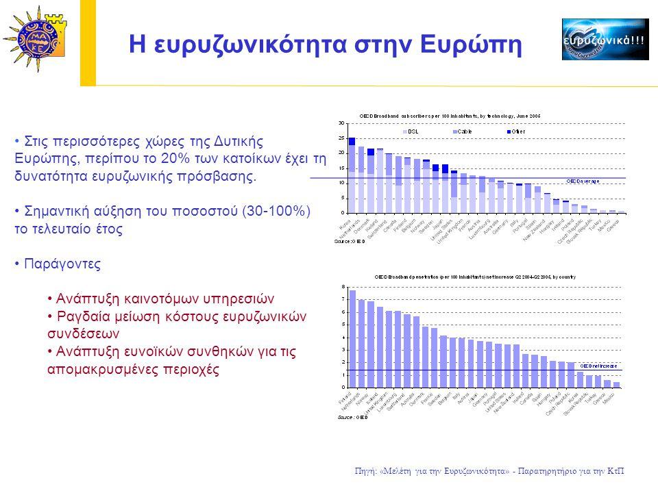Σημαντική αύξηση των ευρυζωνικών συνδέσεων στην Ελλάδα κατά την τελευταία διετία H κατάσταση στην Ελλάδα