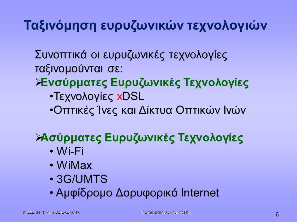 Πλωτάρχης(Μ) Α. Ρημικής ΠΝ 9 ο ΣΕΕΠΝ 1 η ΜΙΚΡΟΔΙΔΑΣΚΑΛΙΑ 6 Ταξινόμηση ευρυζωνικών τεχνολογιών Συνοπτικά οι ευρυζωνικές τεχνολογίες ταξινομούνται σε: 
