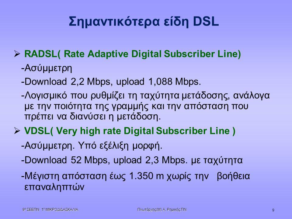 Πλωτάρχης(Μ) Α. Ρημικής ΠΝ 9 ο ΣΕΕΠΝ 1 η ΜΙΚΡΟΔΙΔΑΣΚΑΛΙΑ 9 Σημαντικότερα είδη DSL  RADSL( Rate Adaptive Digital Subscriber Line) -Ασύμμετρη -Download