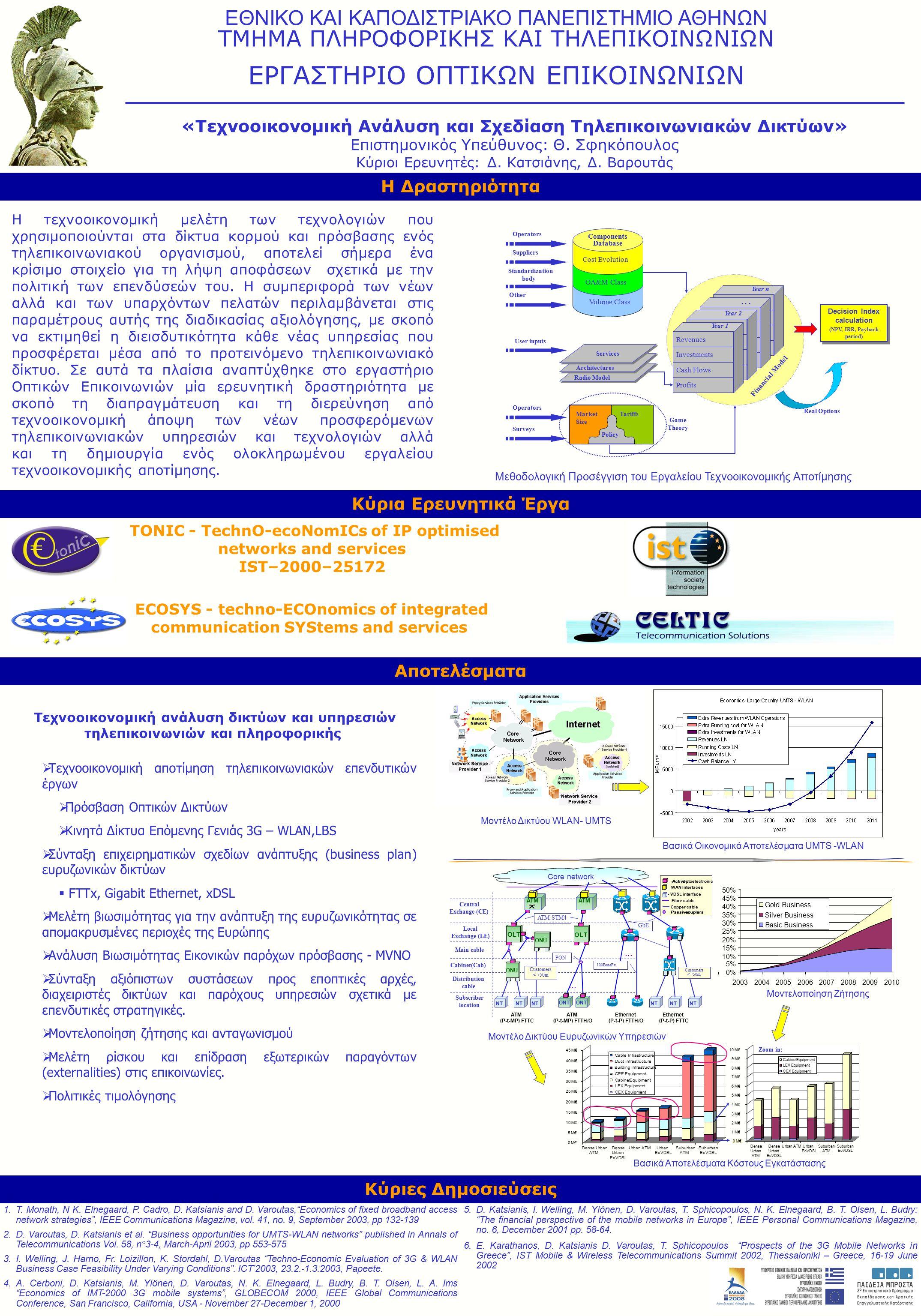 «Τεχνοοικονομική Ανάλυση και Σχεδίαση Τηλεπικοινωνιακών Δικτύων» Επιστημονικός Υπεύθυνος: Θ. Σφηκόπουλος Κύριοι Ερευνητές: Δ. Κατσιάνης, Δ. Βαρουτάς 1