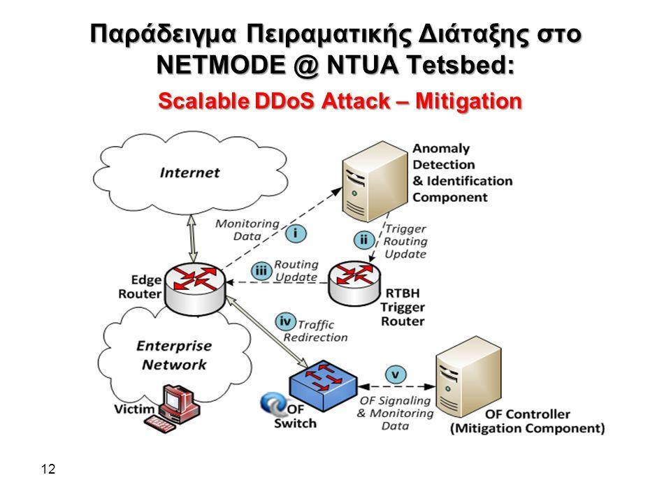 Παράδειγμα Πειραματικής Διάταξης στο NETMODE @ NTUA Tetsbed: Scalable DDoS Attack – Mitigation 12