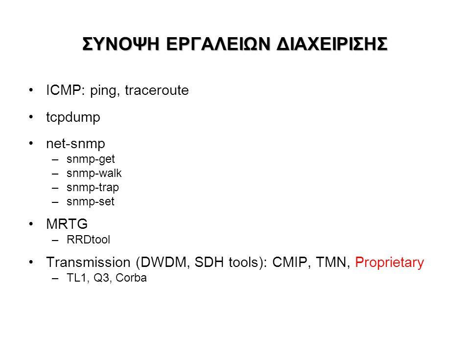 ΣΥΝΟΨΗ ΕΡΓΑΛΕΙΩΝ ΔΙΑΧΕΙΡΙΣΗΣ ICMP: ping, traceroute tcpdump net-snmp –snmp-get –snmp-walk –snmp-trap –snmp-set MRTG –RRDtool Transmission (DWDM, SDH t
