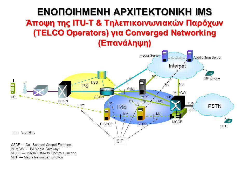 ΕΝΟΠΟΙΗΜΕΝΗ ΑΡΧΙΤΕΚΤΟΝΙΚΗ IMS Άποψη της ITU-T & Τηλεπικοινωνιακών Παρόχων (TELCO Operators) για Converged Networking (Επανάληψη) PS UE SGSN Internet H