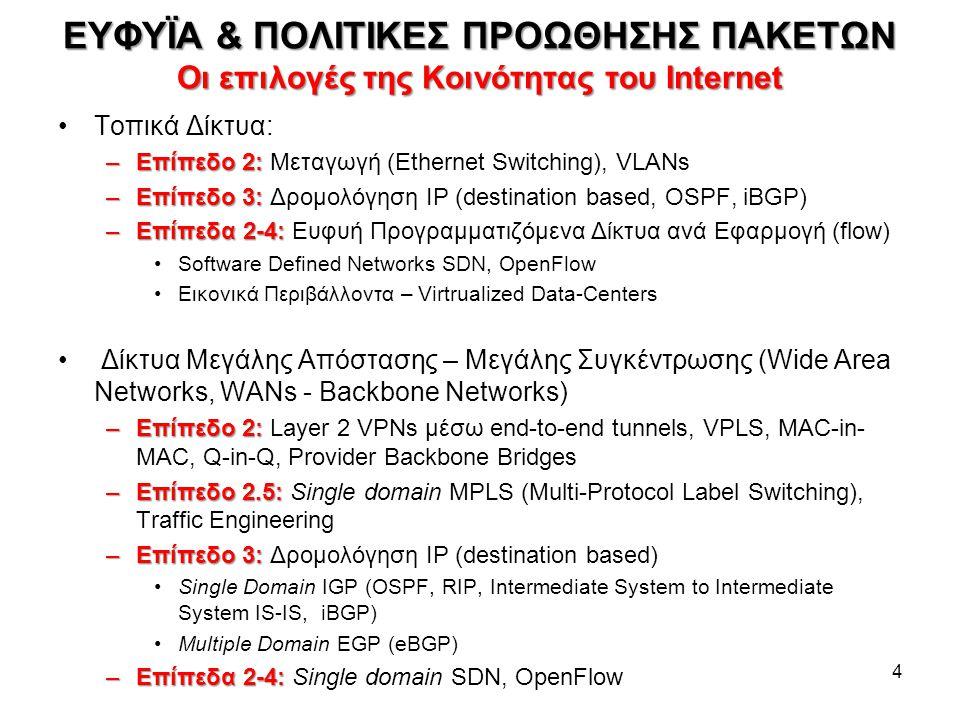 ΕΥΦΥΪΑ & ΠΟΛΙΤΙΚΕΣ ΠΡΟΩΘΗΣΗΣ ΠΑΚΕΤΩΝ Οι επιλογές της Κοινότητας του Internet Τοπικά Δίκτυα: –Επίπεδο 2: –Επίπεδο 2: Μεταγωγή (Ethernet Switching), VLA