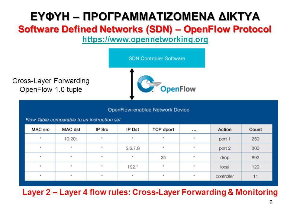 ΕΥΦΥΗ – ΠΡΟΓΡΑΜΜΑΤΙΖΟΜΕΝΑ ΔΙΚΤΥΑ Software Defined Networks (SDN) – OpenFlow Protocol ΕΥΦΥΗ – ΠΡΟΓΡΑΜΜΑΤΙΖΟΜΕΝΑ ΔΙΚΤΥΑ Software Defined Networks (SDN)
