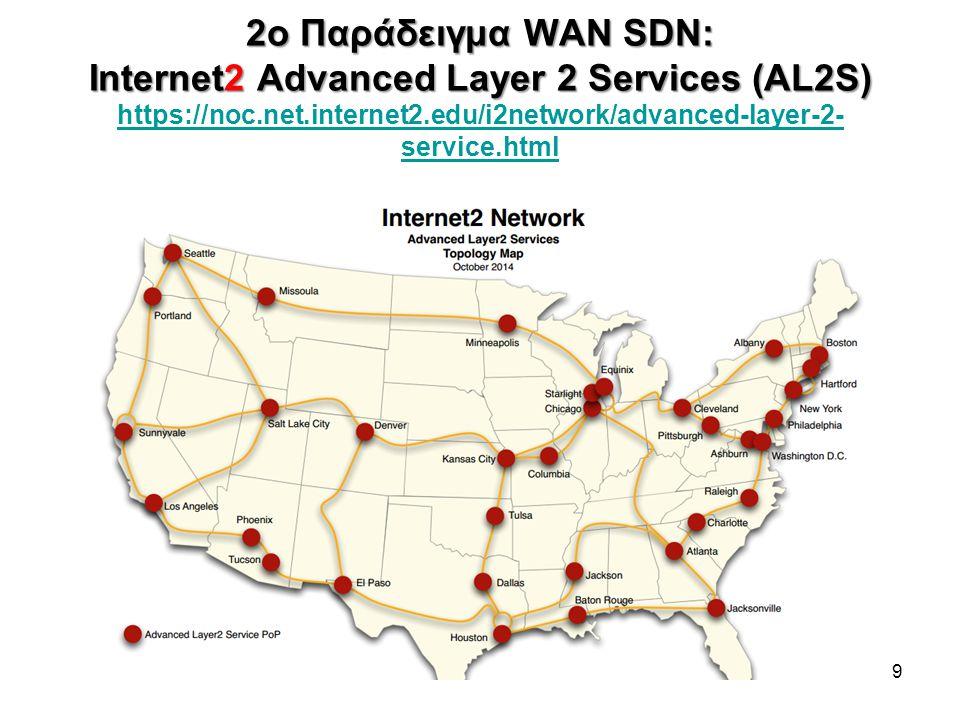 3o Παράδειγμα WAN SDN: U.S.