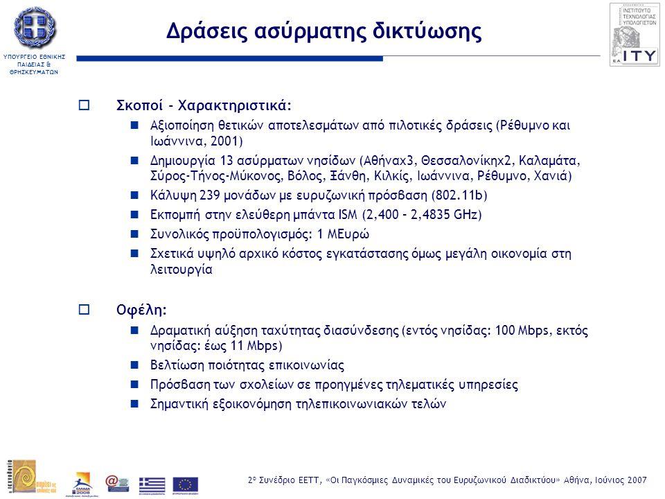 ΥΠΟΥΡΓΕΙΟ ΕΘΝΙΚΗΣ ΠΑΙΔΕΙΑΣ & ΘΡΗΣΚΕΥΜΑΤΩΝ 2 ο Συνέδριο ΕΕΤΤ, «Οι Παγκόσμιες Δυναμικές του Ευρυζωνικού Διαδικτύου» Αθήνα, Ιούνιος 2007 Δράσεις ασύρματης δικτύωσης  Σκοποί - Χαρακτηριστικά: Αξιοποίηση θετικών αποτελεσμάτων από πιλοτικές δράσεις (Ρέθυμνο και Ιωάννινα, 2001) Δημιουργία 13 ασύρματων νησίδων (Αθήναx3, Θεσσαλονίκηx2, Καλαμάτα, Σύρος-Τήνος-Μύκονος, Βόλος, Ξάνθη, Κιλκίς, Ιωάννινα, Ρέθυμνο, Χανιά) Κάλυψη 239 μονάδων με ευρυζωνική πρόσβαση (802.11b) Εκπομπή στην ελεύθερη μπάντα ISM (2,400 – 2,4835 GHz) Συνολικός προϋπολογισμός: 1 MΕυρώ Σχετικά υψηλό αρχικό κόστος εγκατάστασης όμως μεγάλη οικονομία στη λειτουργία  Οφέλη: Δραματική αύξηση ταχύτητας διασύνδεσης (εντός νησίδας: 100 Mbps, εκτός νησίδας: έως 11 Mbps) Βελτίωση ποιότητας επικοινωνίας Πρόσβαση των σχολείων σε προηγμένες τηλεματικές υπηρεσίες Σημαντική εξοικονόμηση τηλεπικοινωνιακών τελών