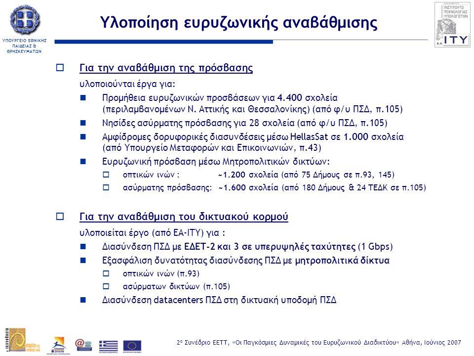 ΥΠΟΥΡΓΕΙΟ ΕΘΝΙΚΗΣ ΠΑΙΔΕΙΑΣ & ΘΡΗΣΚΕΥΜΑΤΩΝ 2 ο Συνέδριο ΕΕΤΤ, «Οι Παγκόσμιες Δυναμικές του Ευρυζωνικού Διαδικτύου» Αθήνα, Ιούνιος 2007 Υλοποίηση ευρυζωνικής αναβάθμισης  Για την αναβάθμιση της πρόσβασης υλοποιούνται έργα για: Προμήθεια ευρυζωνικών προσβάσεων για 4.400 σχολεία (περιλαμβανομένων Ν.