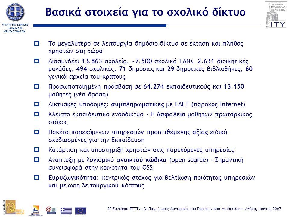ΥΠΟΥΡΓΕΙΟ ΕΘΝΙΚΗΣ ΠΑΙΔΕΙΑΣ & ΘΡΗΣΚΕΥΜΑΤΩΝ 2 ο Συνέδριο ΕΕΤΤ, «Οι Παγκόσμιες Δυναμικές του Ευρυζωνικού Διαδικτύου» Αθήνα, Ιούνιος 2007 Βασικά στοιχεία για το σχολικό δίκτυο  Το μεγαλύτερο σε λειτουργία δημόσιο δίκτυο σε έκταση και πλήθος χρηστών στη χώρα  Διασυνδέει 13.863 σχολεία, ~7.500 σχολικά LANs, 2.631 διοικητικές μονάδες, 494 σχολικές, 71 δημόσιες και 29 δημοτικές βιβλιοθήκες, 60 γενικά αρχεία του κράτους  Προσωποποιημένη πρόσβαση σε 64.274 εκπαιδευτικούς και 13.150 μαθητές (νέα δράση)  Δικτυακές υποδομές: συμπληρωματικές με ΕΔΕΤ (πάροχος Internet)  Κλειστό εκπαιδευτικό ενδοδίκτυο – Η Ασφάλεια μαθητών πρωταρχικός στόχος  Πακέτο παρεχόμενων υπηρεσιών προστιθέμενης αξίας ειδικά σχεδιασμένες για την Εκπαίδευση  Κατάρτιση και υποστήριξη χρηστών στις παρεχόμενες υπηρεσίες  Ανάπτυξη με λογισμικό ανοικτού κώδικα (open source) - Σημαντική συνεισφορά στην κοινότητα του OSS  Ευρυζωνικότητα: κεντρικός στόχος για βελτίωση ποιότητας υπηρεσιών και μείωση λειτουργικού κόστους