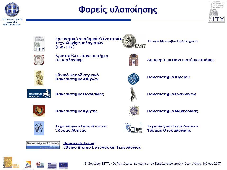 ΥΠΟΥΡΓΕΙΟ ΕΘΝΙΚΗΣ ΠΑΙΔΕΙΑΣ & ΘΡΗΣΚΕΥΜΑΤΩΝ 2 ο Συνέδριο ΕΕΤΤ, «Οι Παγκόσμιες Δυναμικές του Ευρυζωνικού Διαδικτύου» Αθήνα, Ιούνιος 2007 Τεχνολογίες πρόσβασης σχολείων