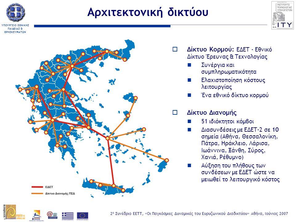 ΥΠΟΥΡΓΕΙΟ ΕΘΝΙΚΗΣ ΠΑΙΔΕΙΑΣ & ΘΡΗΣΚΕΥΜΑΤΩΝ 2 ο Συνέδριο ΕΕΤΤ, «Οι Παγκόσμιες Δυναμικές του Ευρυζωνικού Διαδικτύου» Αθήνα, Ιούνιος 2007 Αρχιτεκτονική δικτύου  Δίκτυο Κορμού: ΕΔΕΤ - Εθνικό Δίκτυο Έρευνας & Τεχνολογίας Συνέργια και συμπληρωματικότητα Ελαχιστοποίηση κόστους λειτουργίας Ένα εθνικό δίκτυο κορμού  Δίκτυο Διανομής 51 ιδιόκτητοι κόμβοι Διασυνδέσεις με ΕΔΕΤ-2 σε 10 σημεία (Αθήνα, Θεσσαλονίκη, Πάτρα, Ηράκλειο, Λάρισα, Ιωάννινα, Ξάνθη, Σύρος, Χανιά, Ρέθυμνο) Αύξηση του πλήθους των συνδέσεων με ΕΔΕΤ ώστε να μειωθεί το λειτουργικό κόστος