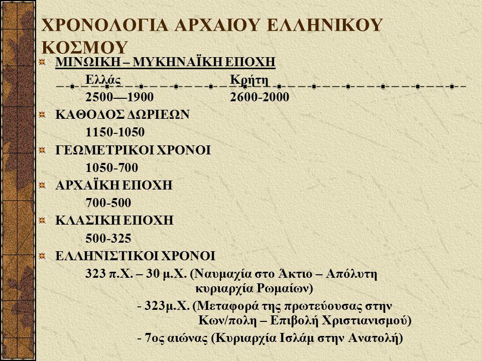 ΕΞΕΛΙΞΗ ΤΩΝ ΘΕΩΝ α) Χθόνιοι (Προέλληνες) β) Ολύμπιοι (Αχαιοί –Δωριείς) Σύμφωνα με Ν.