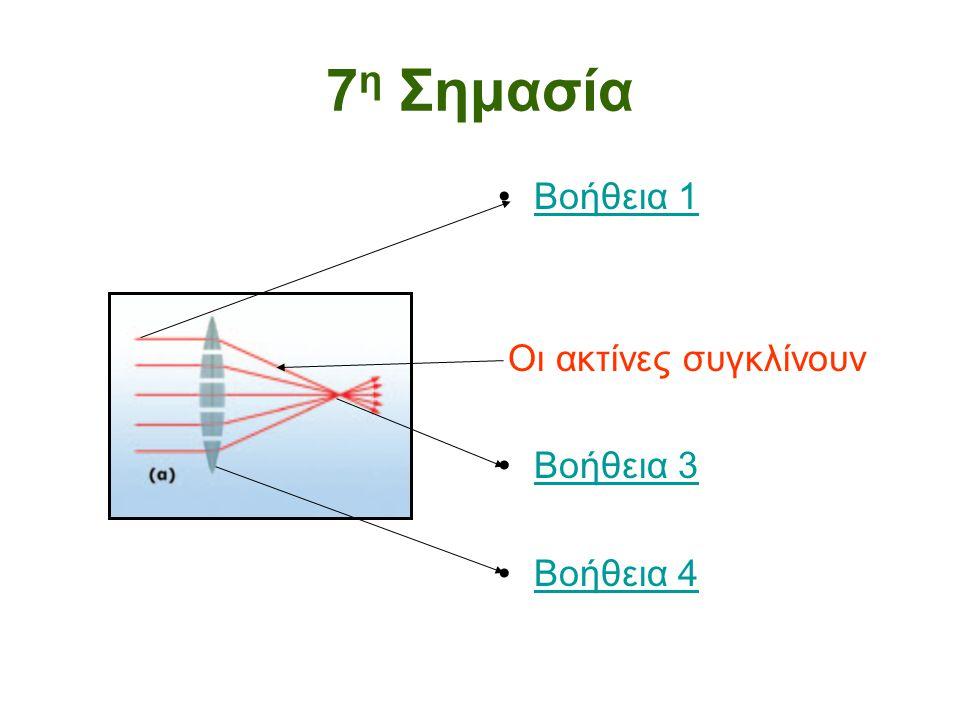 7 η Σημασία Βοήθεια 1 Οι ακτίνες συγκλίνουν Βοήθεια 3 Βοήθεια 4