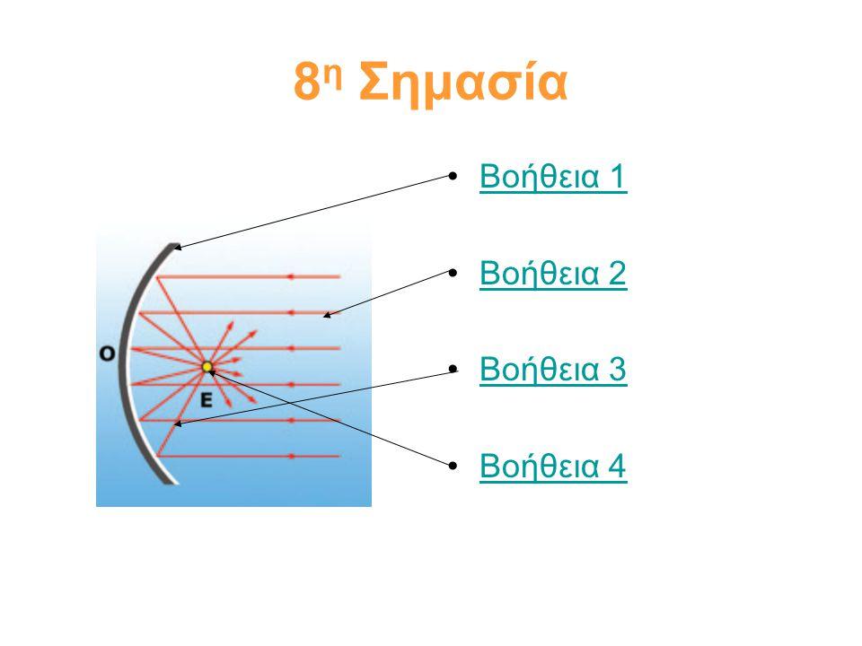 8 η Σημασία Βοήθεια 1 Βοήθεια 2 Βοήθεια 3 Βοήθεια 4